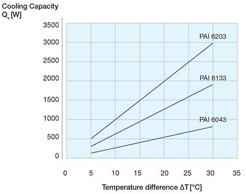 Cooling-capacity-air-to-air.jpg