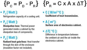 Cooling_Units_Sizing.jpg