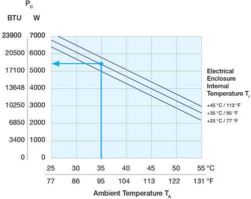 Performance_Curve_Cooling_Unit.jpg