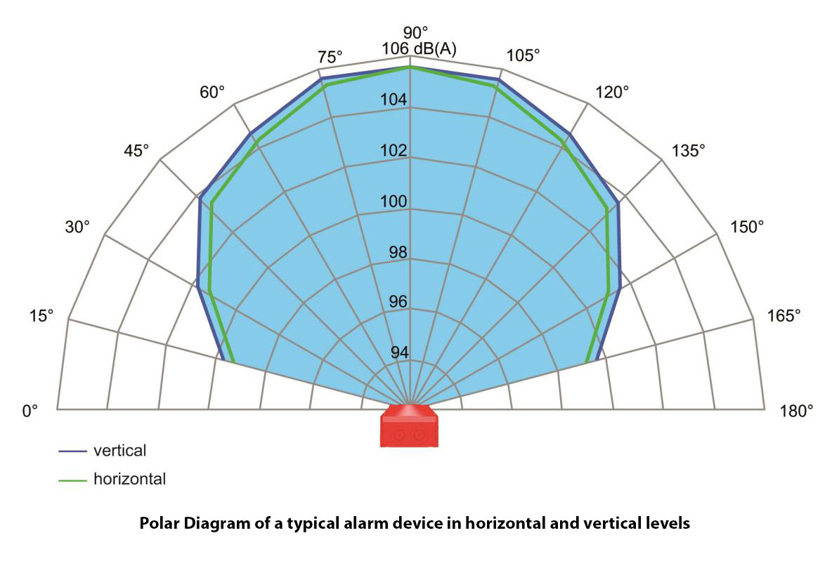 Polar_Diagram_1